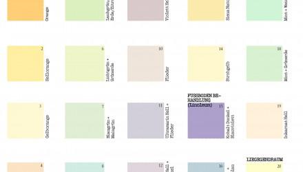 Farbkonzept für das Radiologische  Institut in Bonn